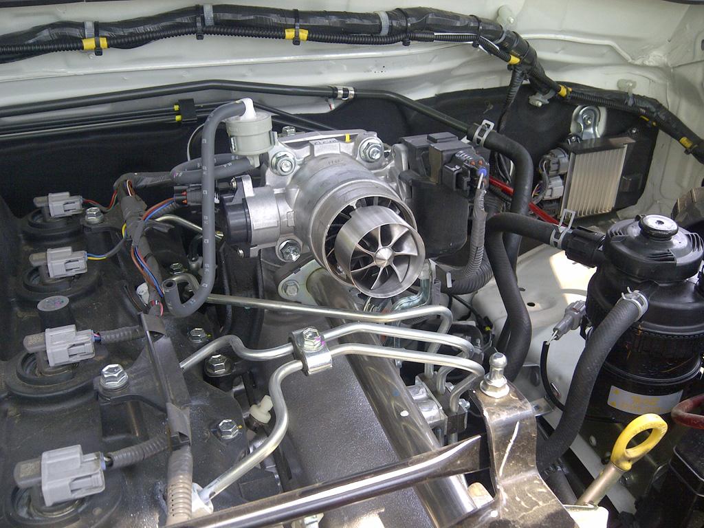 Fortuner Diesel(copy)
